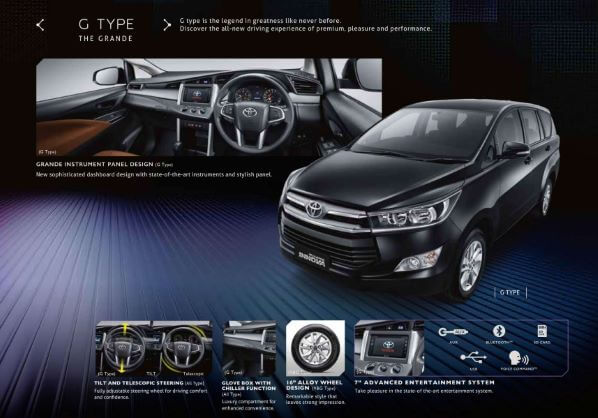 Toyota_Kijang_Innova_G_Diesel
